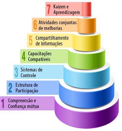 gerenciamento_fornecedores_hierarquia2